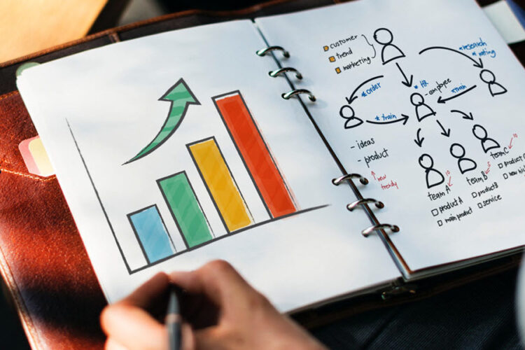 Everything to know about Sales Analysis